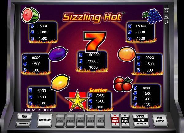 Картинки по запросу Способы выиграть в Sizzling Hot казино Вулкан