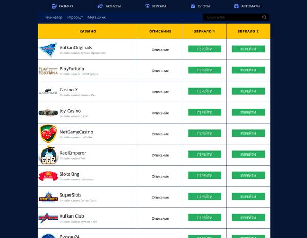 Зеркала онлайн казино - в лучшей онлайн версии